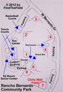 Rancho Bernardo Community Park Information